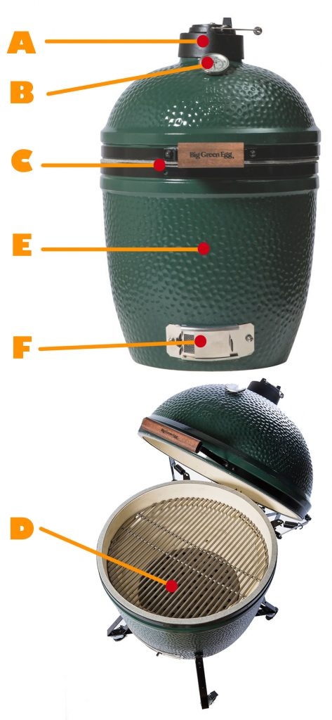 Componentes Big Green Egg